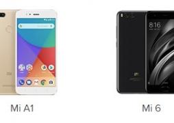 Какой смартфон Xiaomi выбрать в 2018 году