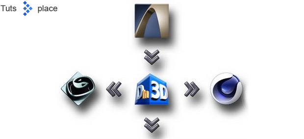 Новый плагин Din3D - импортер