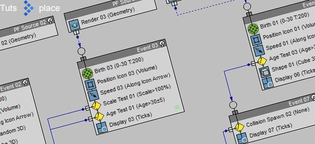 Ведение в 3Ds Max Particles