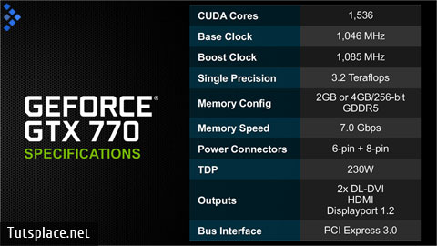NVIDIA GeForce GTX 770 характеристики