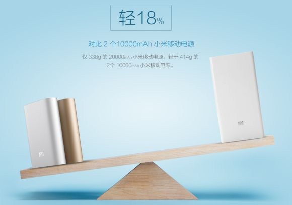 Xiaomi-Mi-Power-bank-20000mAh