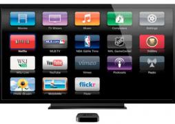 Основные характеристики и возможности современных телевизоров
